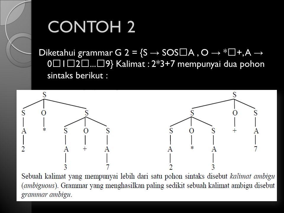 CONTOH 2 Diketahui grammar G 2 = {S → SOSA , O → *+, A → 012...9} Kalimat : 2*3+7 mempunyai dua pohon sintaks berikut :