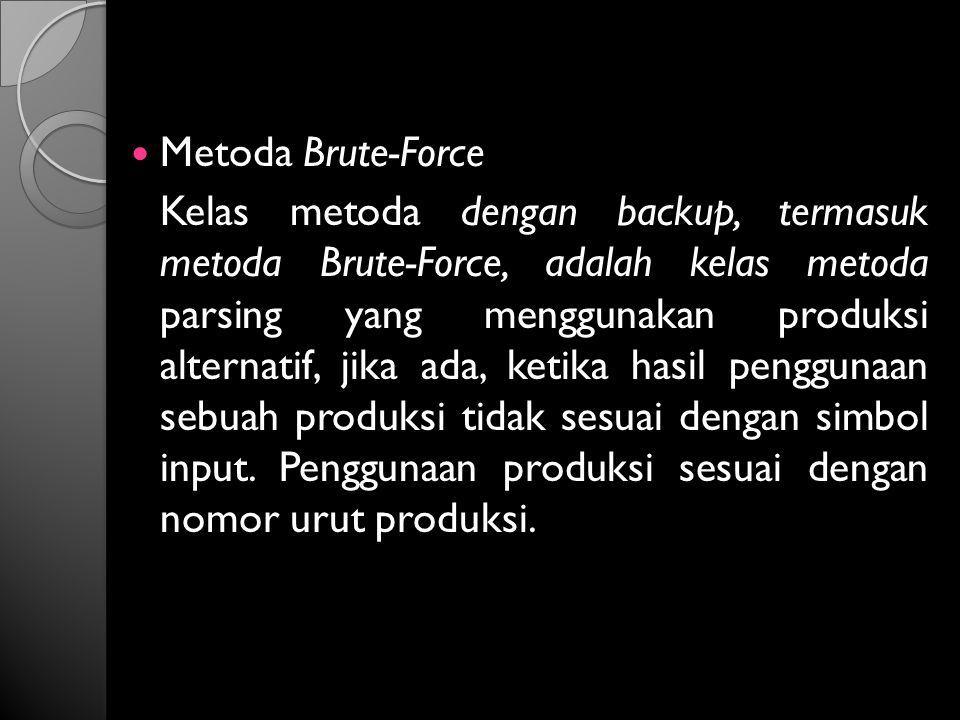 Metoda Brute-Force