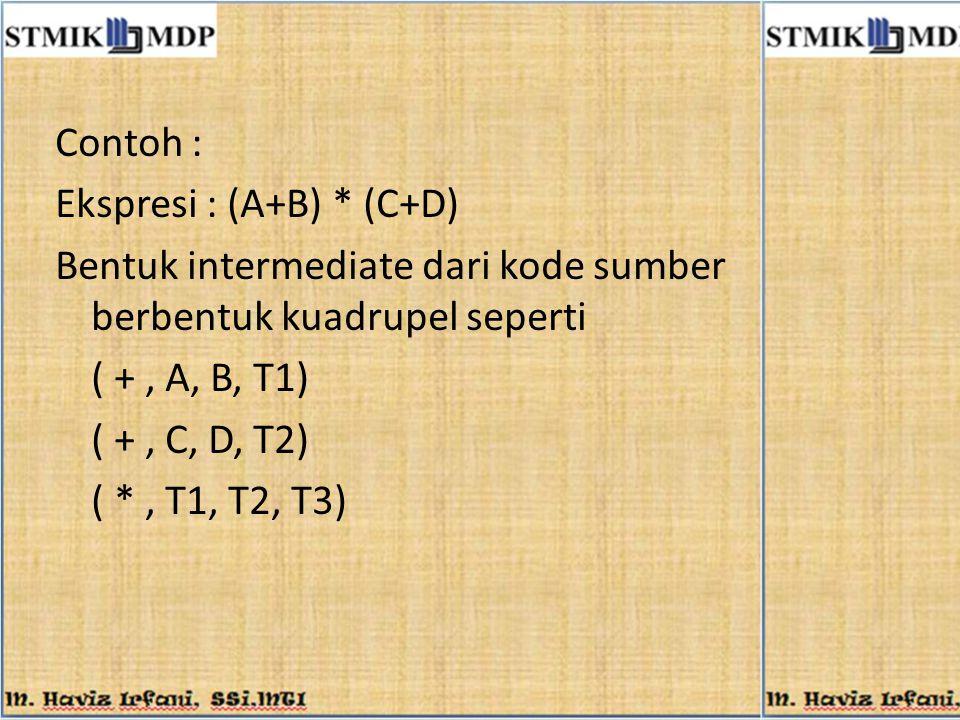Contoh : Ekspresi : (A+B)