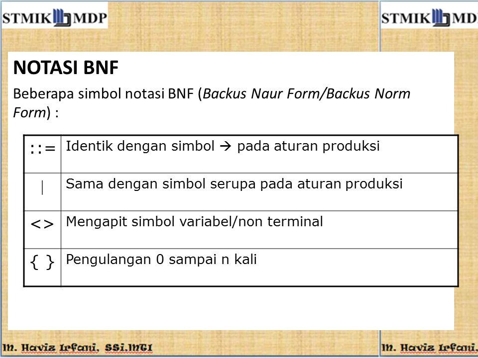 NOTASI BNF Beberapa simbol notasi BNF (Backus Naur Form/Backus Norm Form) : ::= Identik dengan simbol  pada aturan produksi.