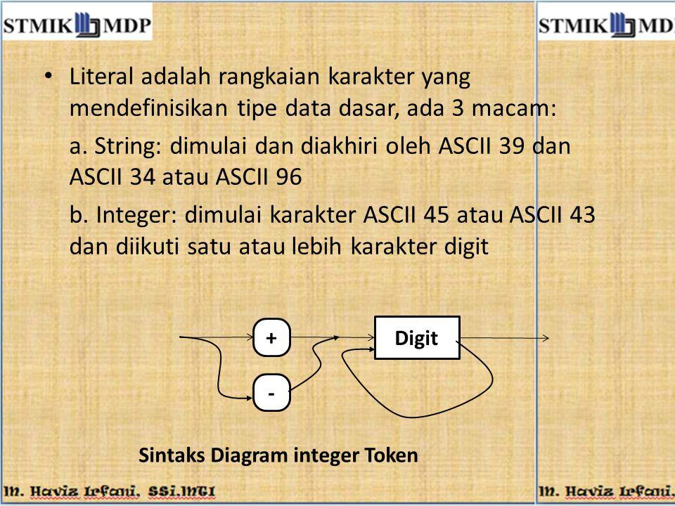 Literal adalah rangkaian karakter yang mendefinisikan tipe data dasar, ada 3 macam: