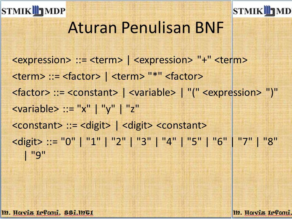 Aturan Penulisan BNF
