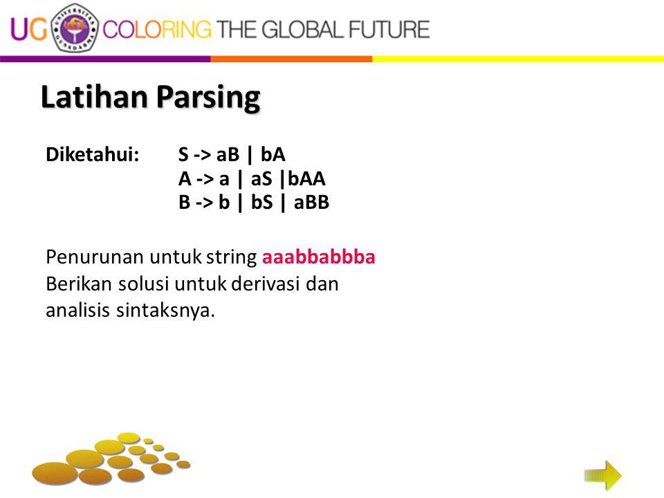 Latihan Parsing Diketahui: S -> aB | bA A -> a | aS |bAA