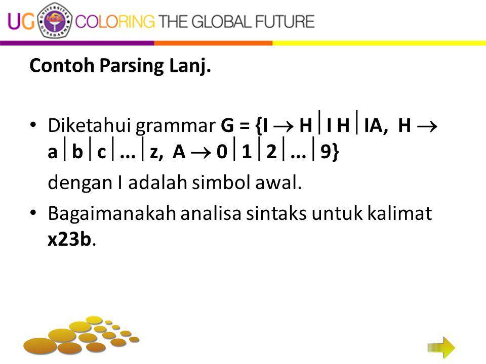 Contoh Parsing Lanj. Diketahui grammar G = {I  HI HIA, H  abc...z, A  012...9} dengan I adalah simbol awal.