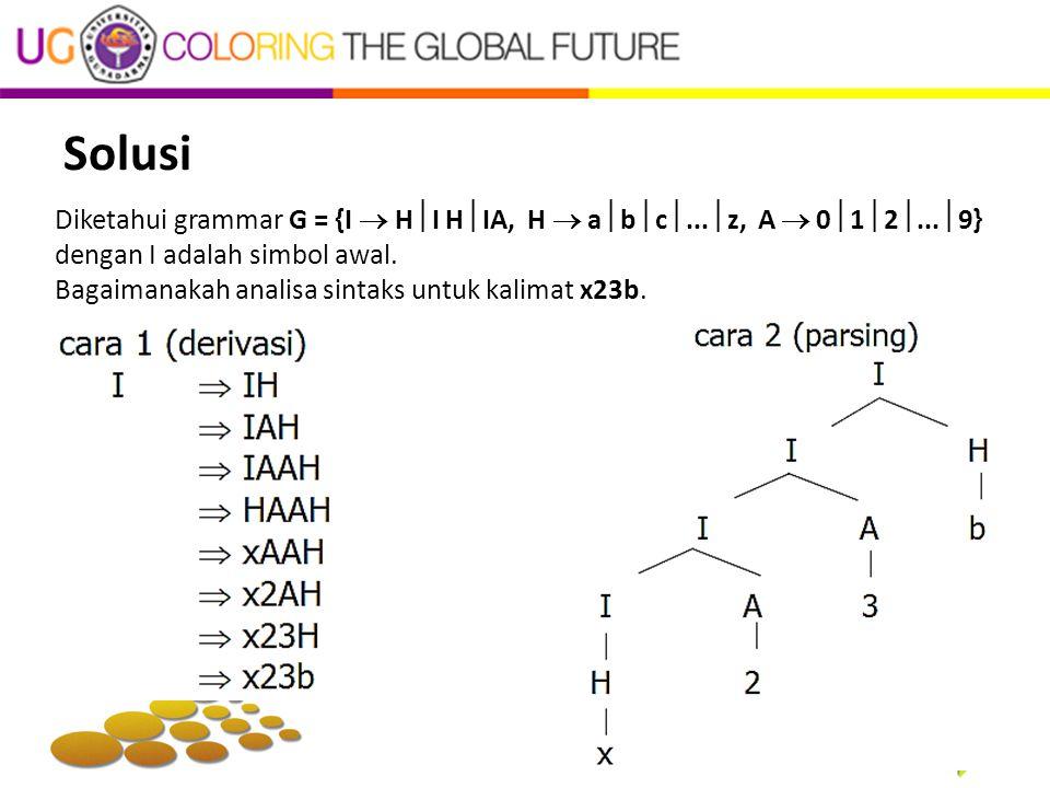 Solusi Diketahui grammar G = {I  HI HIA, H  abc...z, A  012...9} dengan I adalah simbol awal.