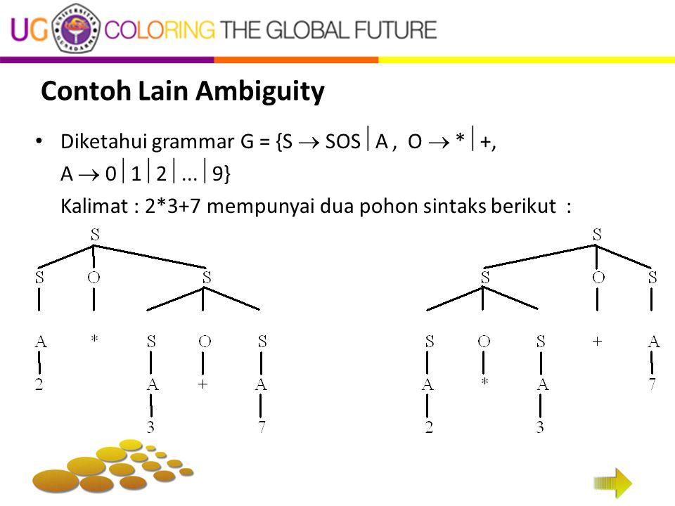 Contoh Lain Ambiguity Diketahui grammar G = {S  SOSA , O  *+,
