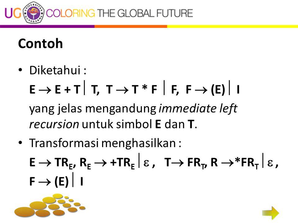 Contoh Diketahui : E  E + T T, T  T * F  F, F  (E) I