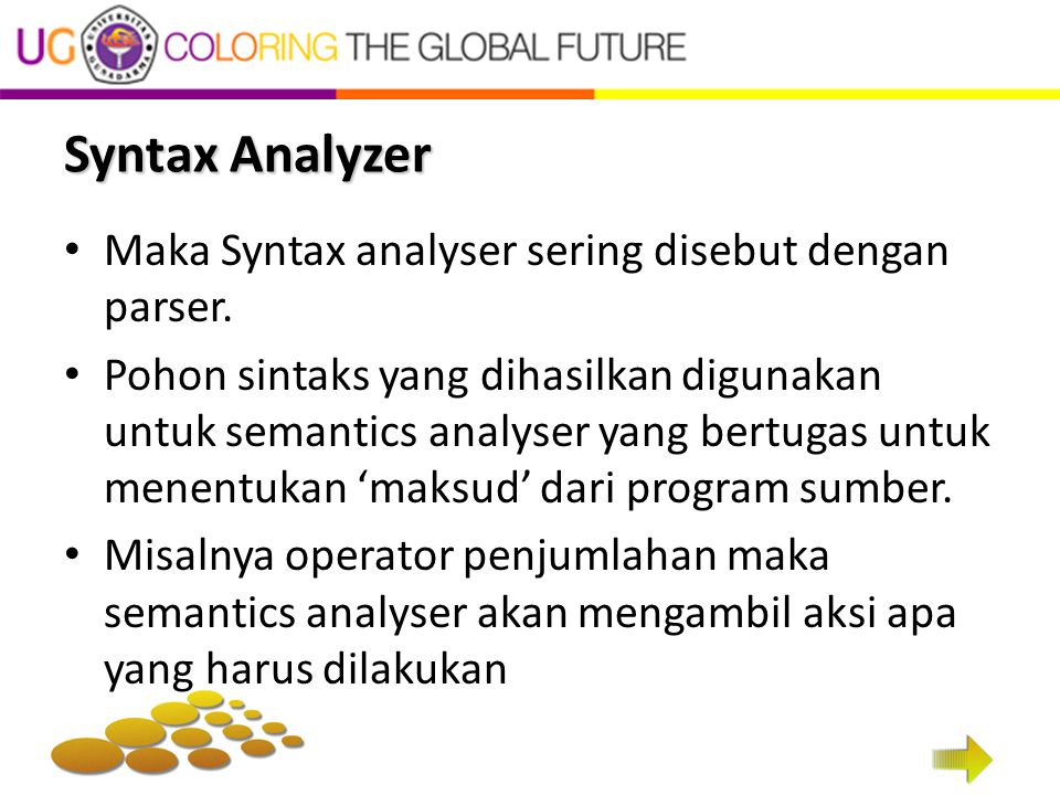Syntax Analyzer Maka Syntax analyser sering disebut dengan parser.