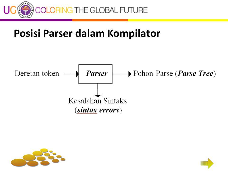 Posisi Parser dalam Kompilator