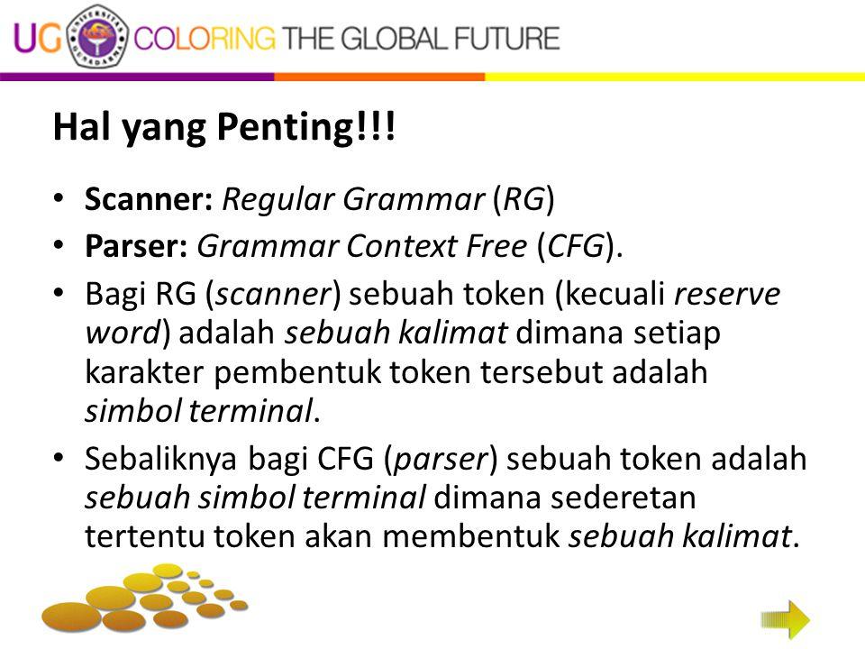 Hal yang Penting!!! Scanner: Regular Grammar (RG)