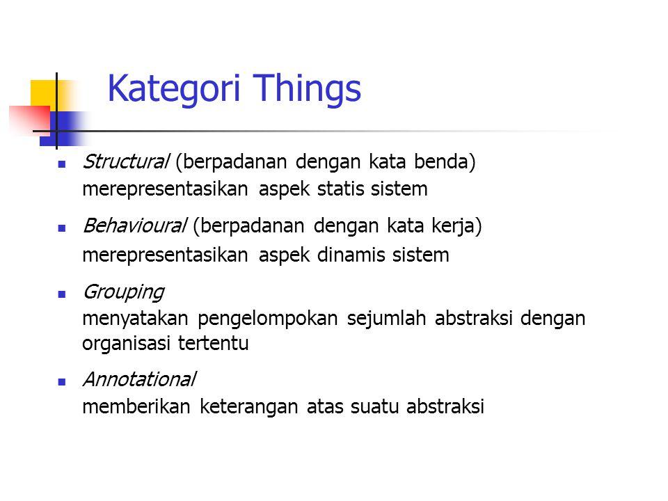 Kategori Things Structural (berpadanan dengan kata benda)