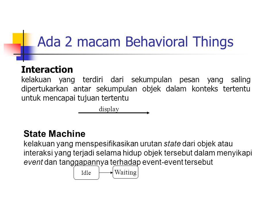 Ada 2 macam Behavioral Things