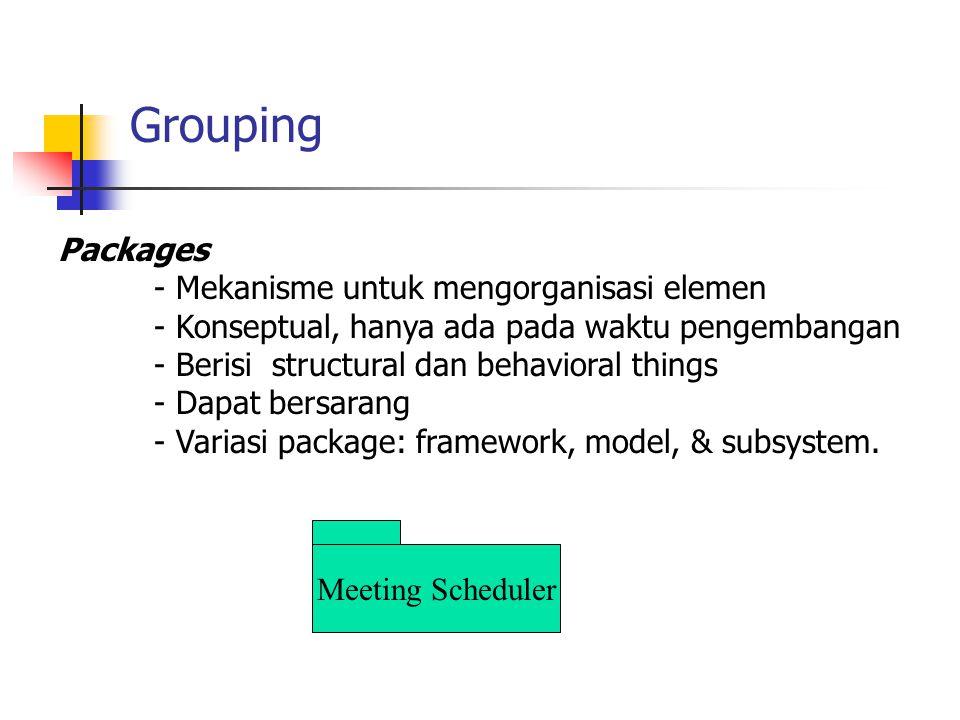 Grouping Packages - Mekanisme untuk mengorganisasi elemen