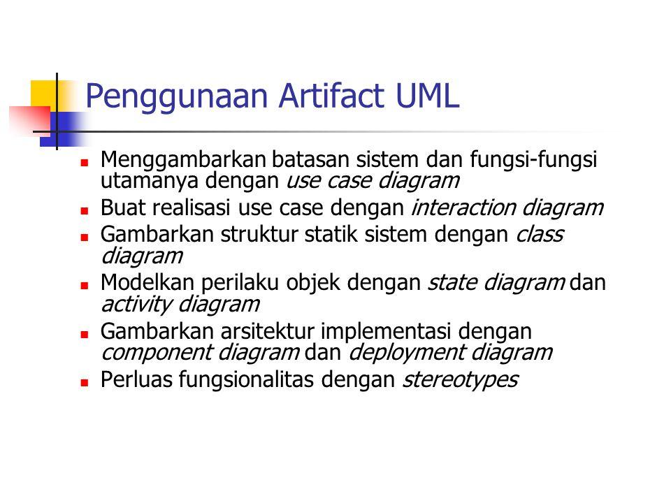 Penggunaan Artifact UML