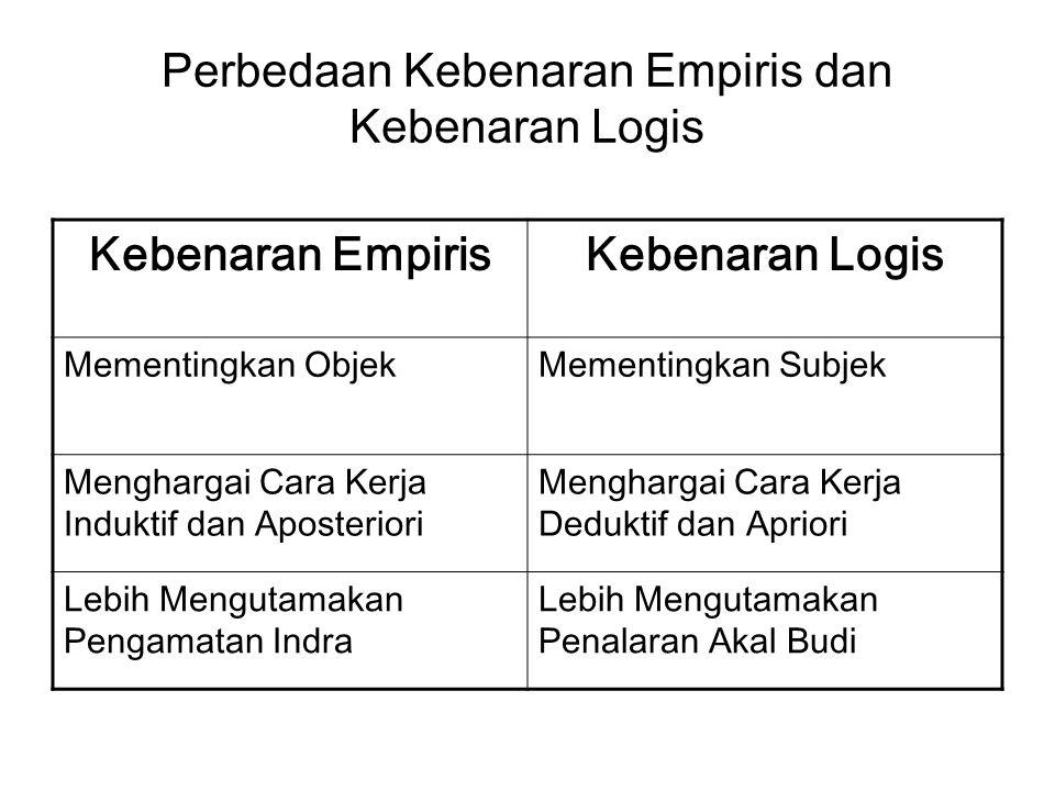 Perbedaan Kebenaran Empiris dan Kebenaran Logis