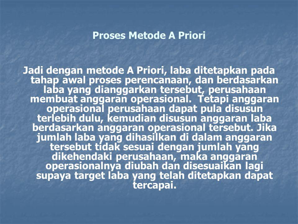 Proses Metode A Priori