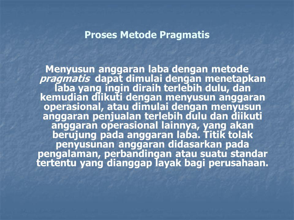 Proses Metode Pragmatis