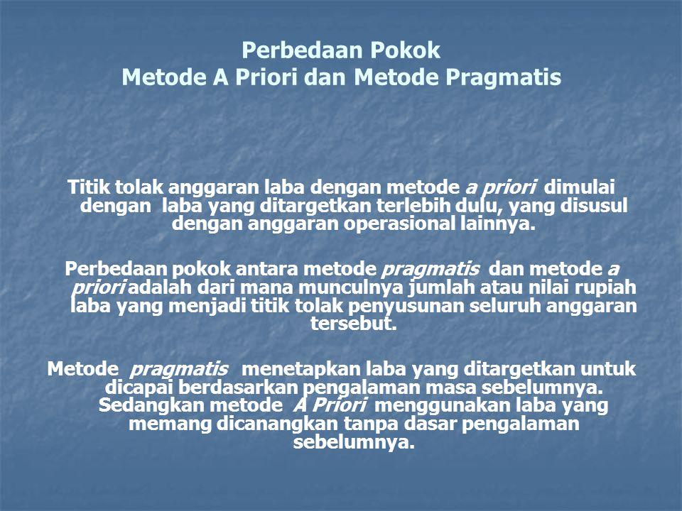 Perbedaan Pokok Metode A Priori dan Metode Pragmatis
