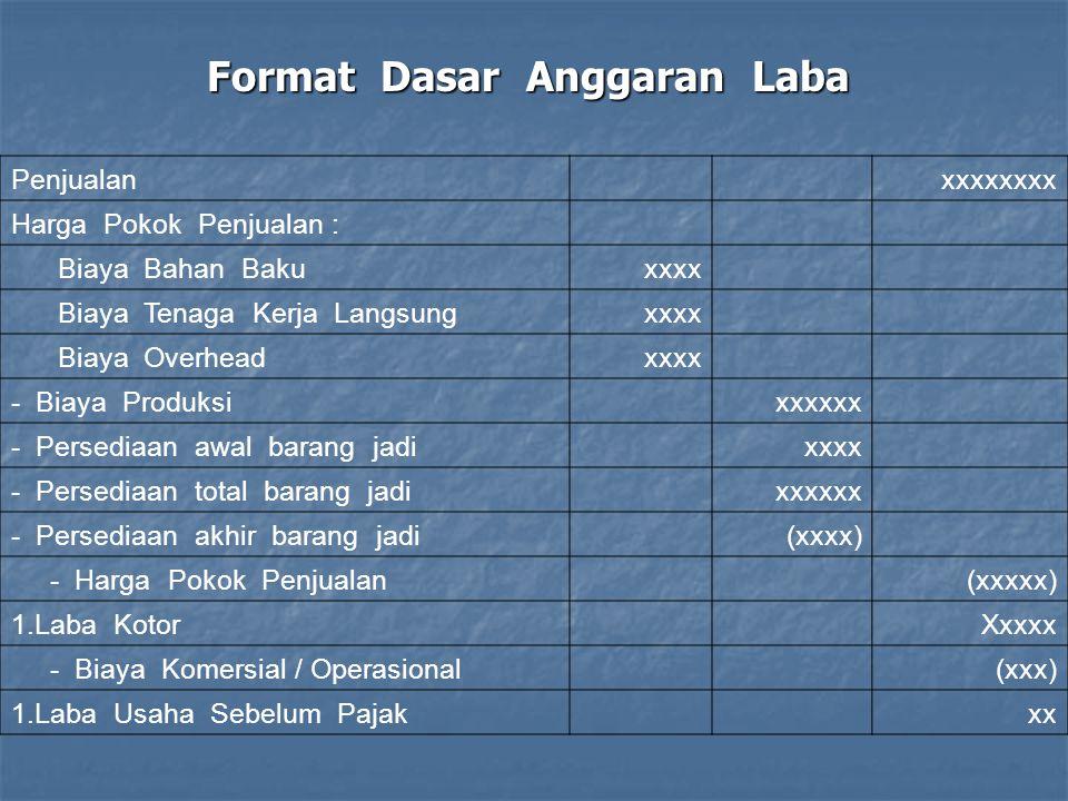 Format Dasar Anggaran Laba