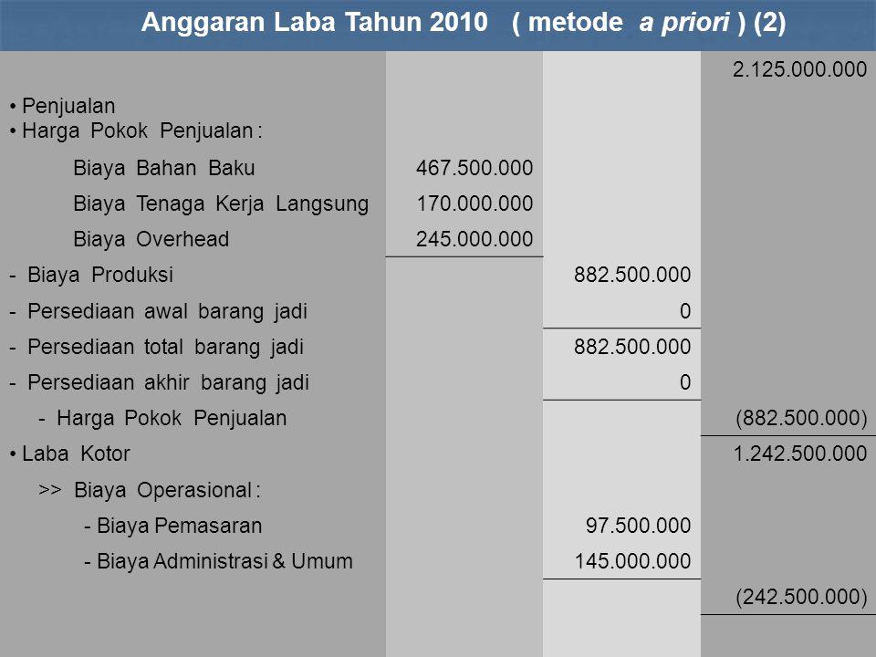 Anggaran Laba Tahun 2010 ( metode a priori ) (2)