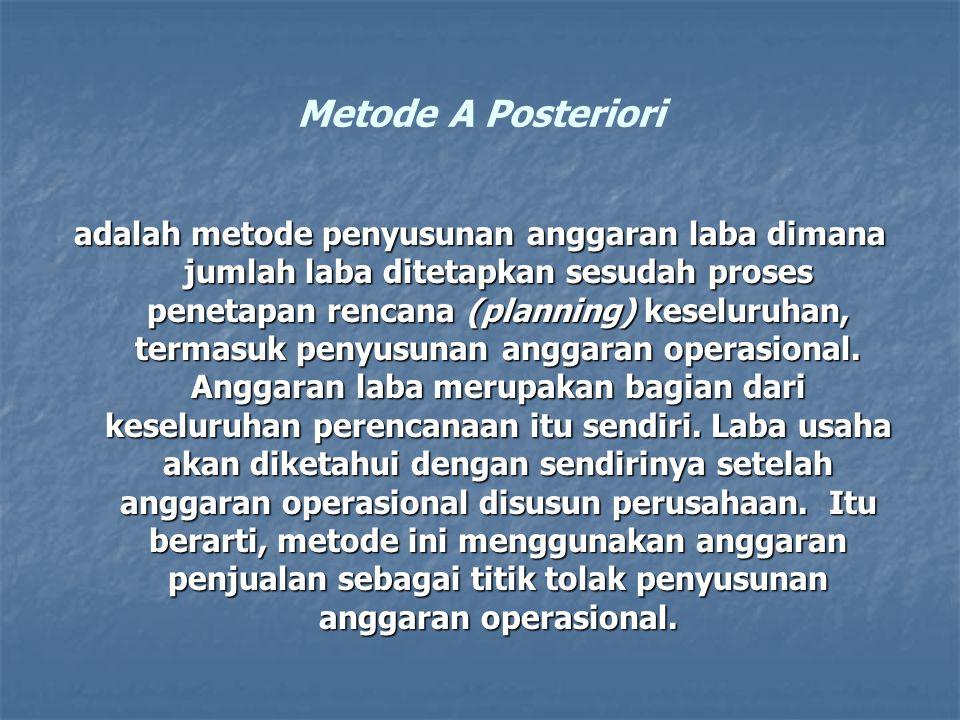 Metode A Posteriori