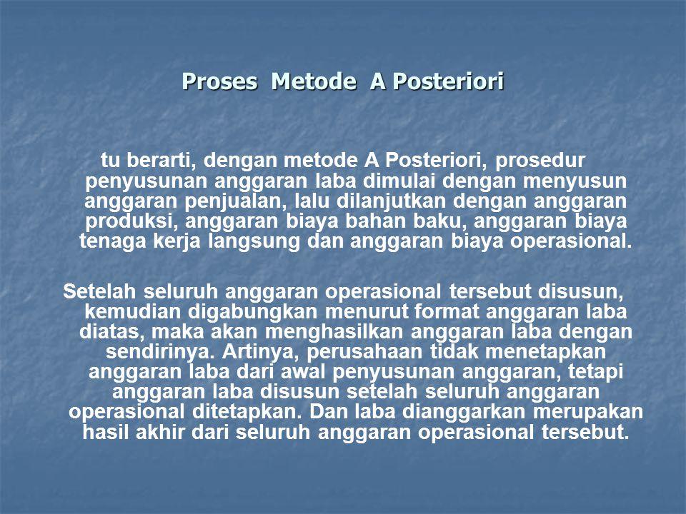 Proses Metode A Posteriori