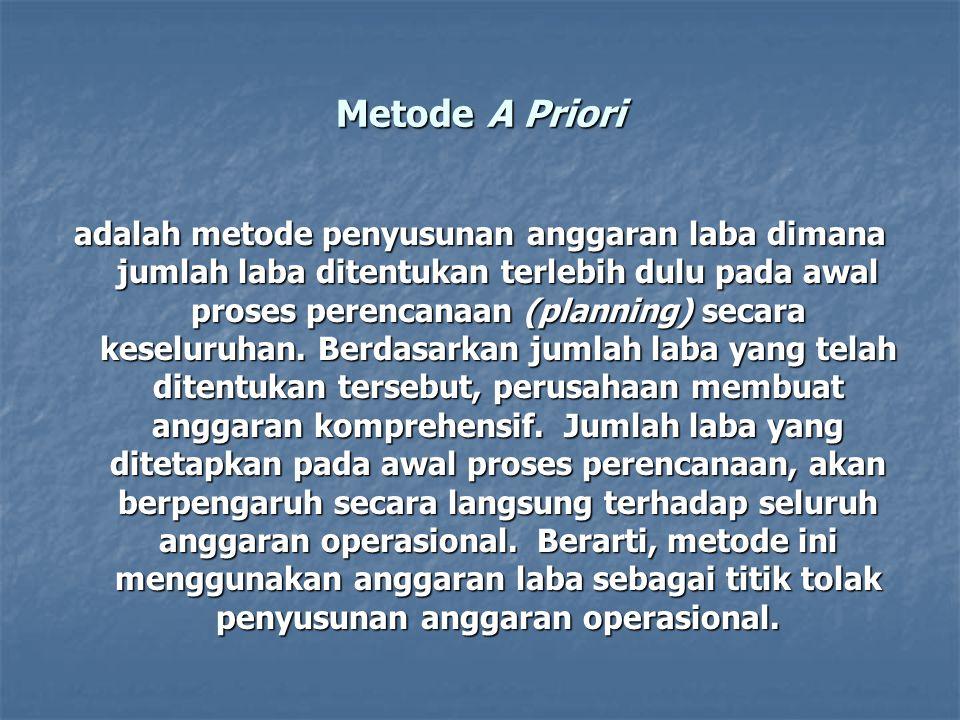 Metode A Priori