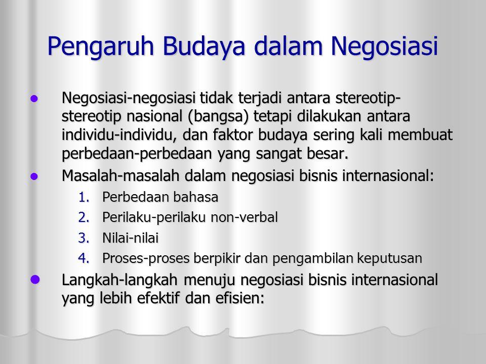 Pengaruh Budaya dalam Negosiasi