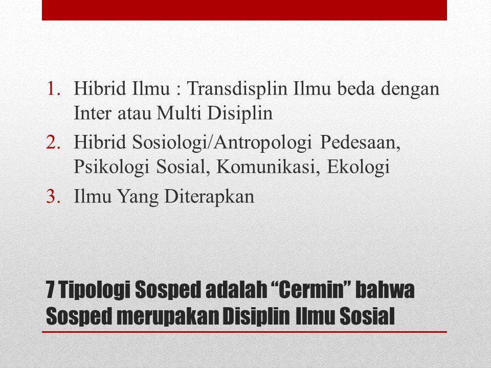 Hibrid Ilmu : Transdisplin Ilmu beda dengan Inter atau Multi Disiplin