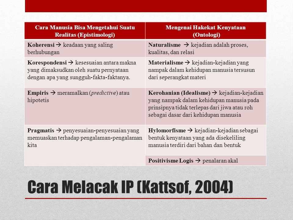 Cara Melacak IP (Kattsof, 2004)