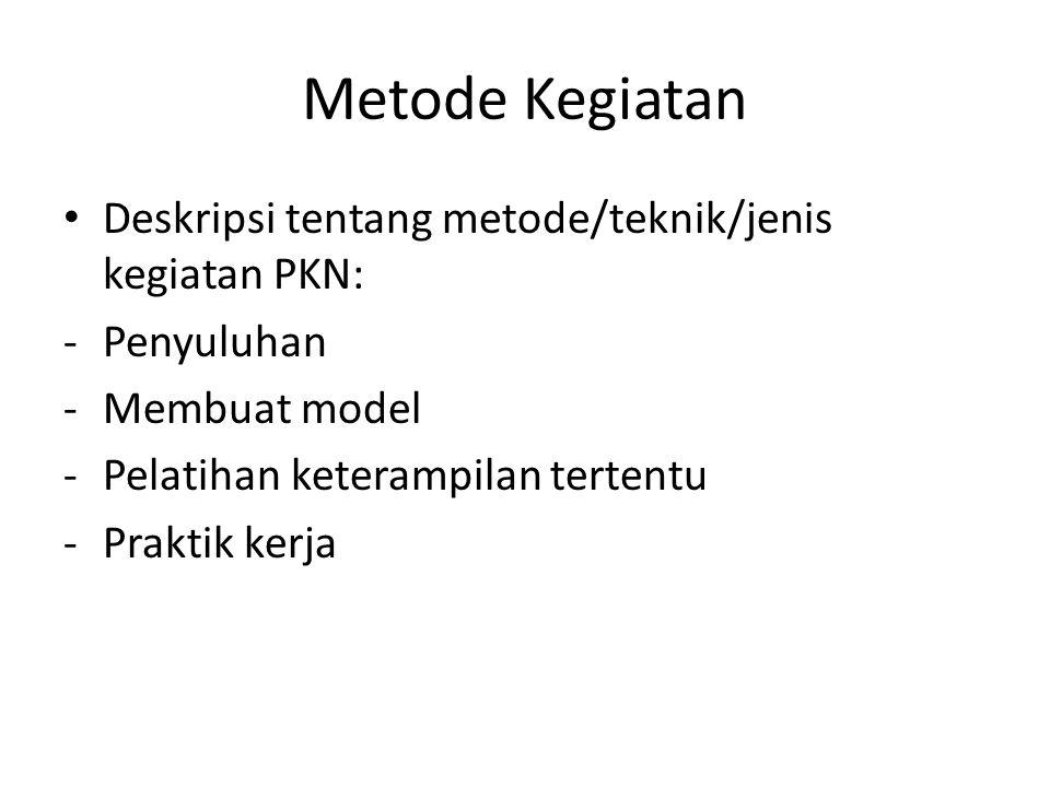 Metode Kegiatan Deskripsi tentang metode/teknik/jenis kegiatan PKN:
