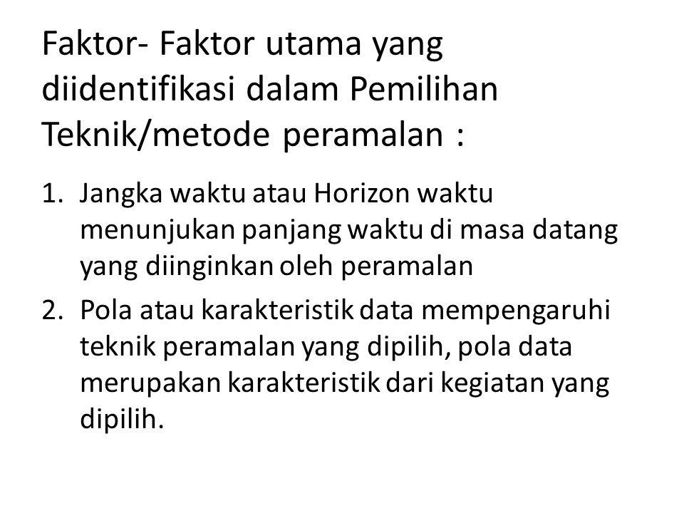 Faktor- Faktor utama yang diidentifikasi dalam Pemilihan Teknik/metode peramalan :