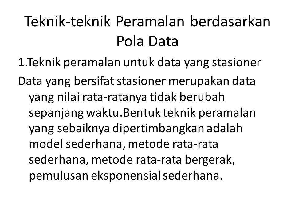 Teknik-teknik Peramalan berdasarkan Pola Data