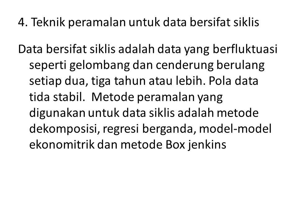 4. Teknik peramalan untuk data bersifat siklis