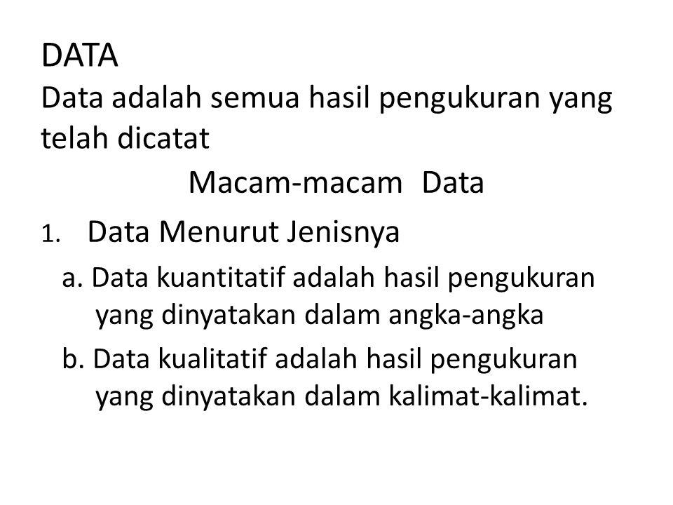 DATA Data adalah semua hasil pengukuran yang telah dicatat