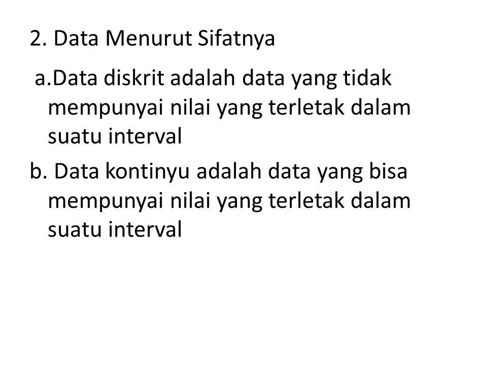 2. Data Menurut Sifatnya a.Data diskrit adalah data yang tidak mempunyai nilai yang terletak dalam suatu interval.