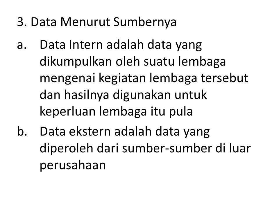 3. Data Menurut Sumbernya