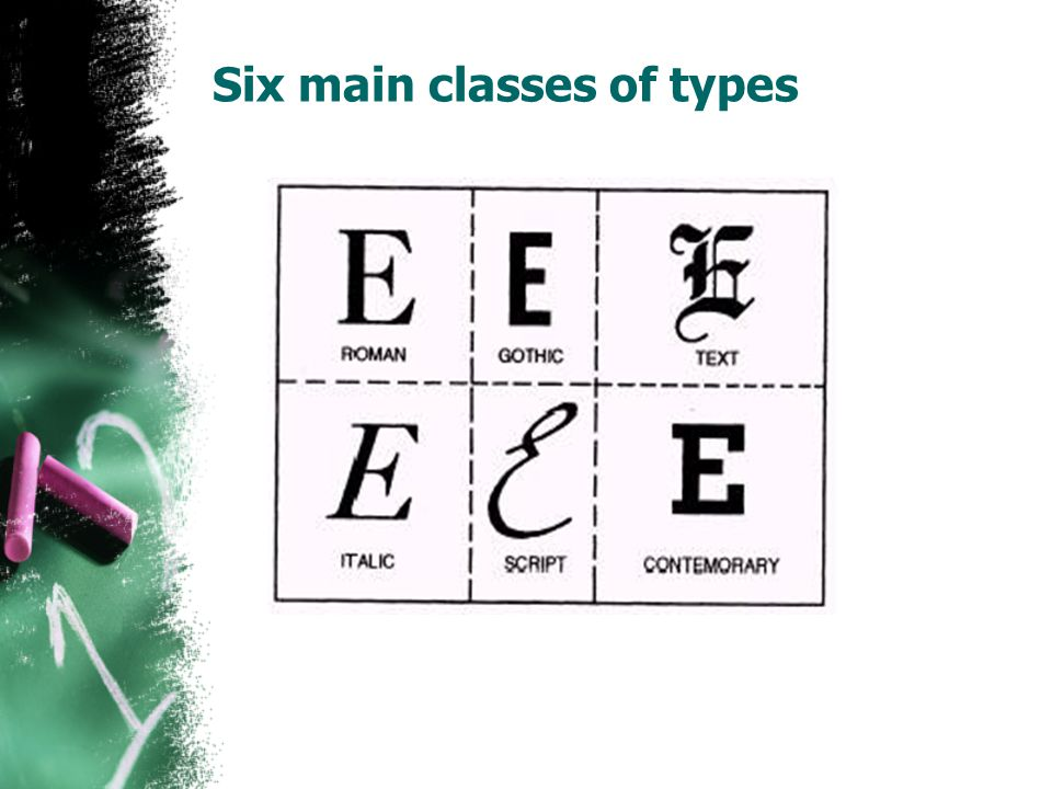 Six main classes of types