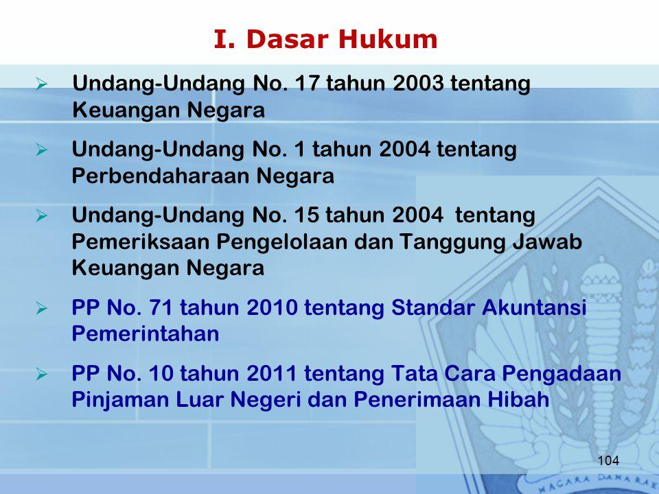 I. Dasar Hukum Undang-Undang No. 17 tahun 2003 tentang Keuangan Negara
