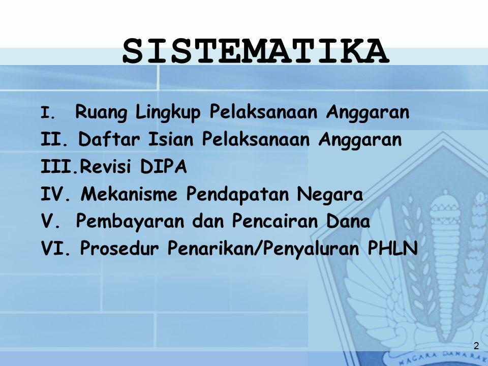 SISTEMATIKA Daftar Isian Pelaksanaan Anggaran Revisi DIPA