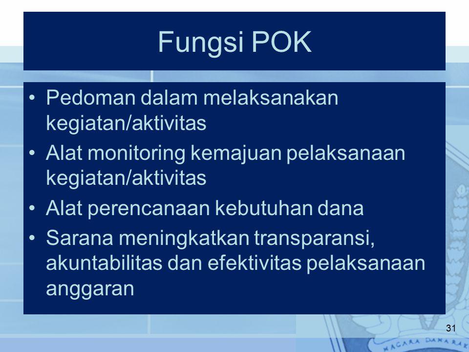Fungsi POK Pedoman dalam melaksanakan kegiatan/aktivitas