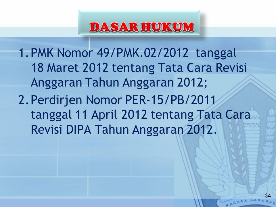 DASAR HUKUM PMK Nomor 49/PMK.02/2012 tanggal 18 Maret 2012 tentang Tata Cara Revisi Anggaran Tahun Anggaran 2012;
