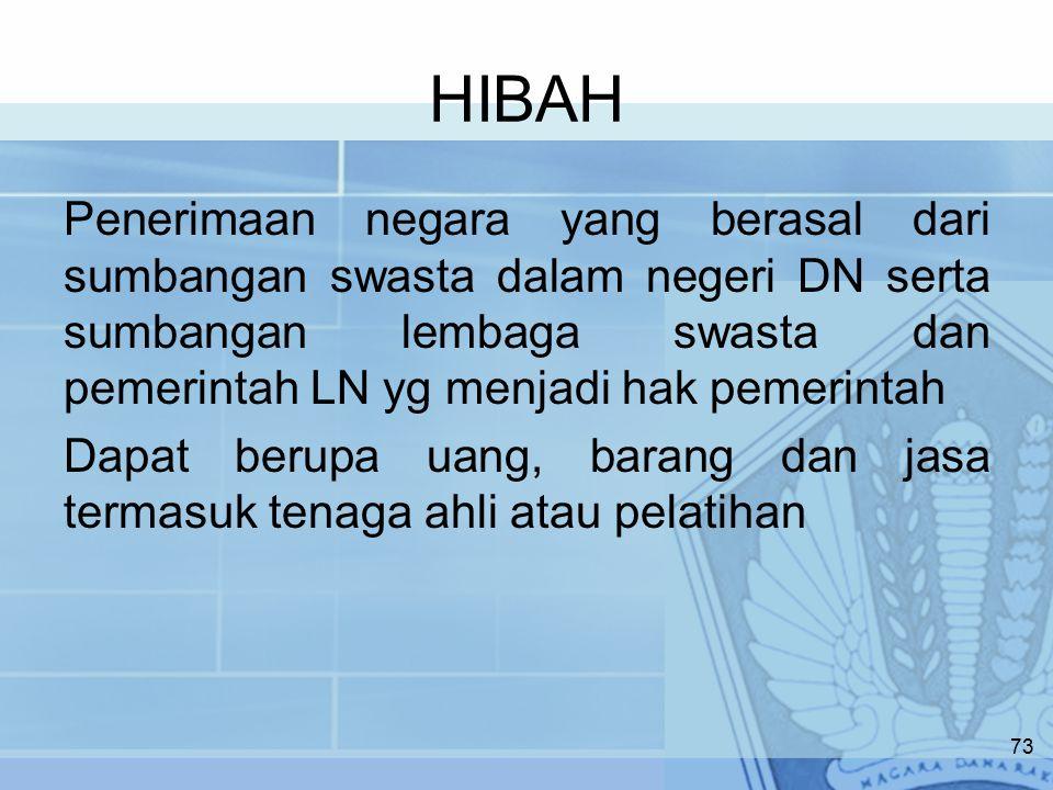HIBAH