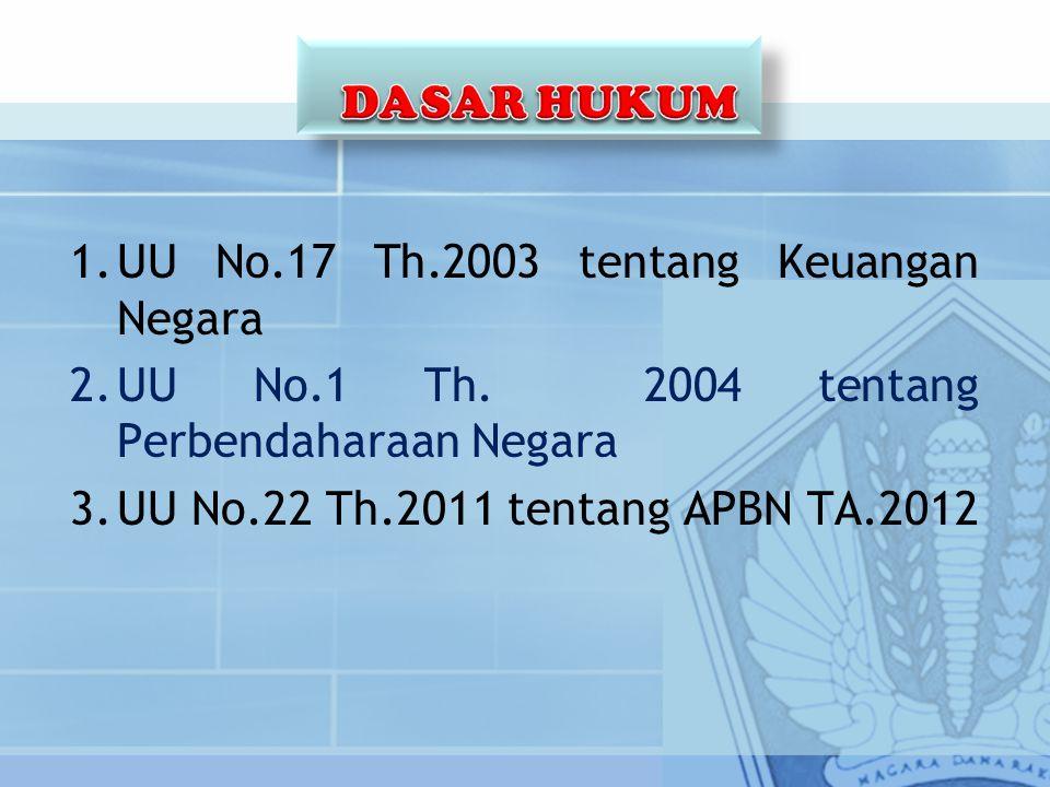 DASAR HUKUM UU No.17 Th.2003 tentang Keuangan Negara. UU No.1 Th. 2004 tentang Perbendaharaan Negara.
