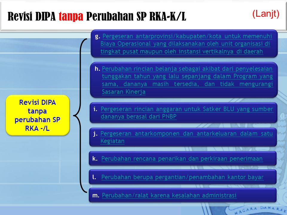 Revisi DIPA tanpa perubahan SP RKA -/L