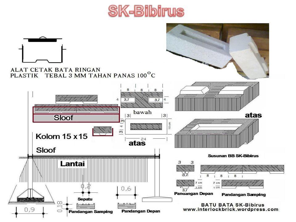 SK-Bibirus