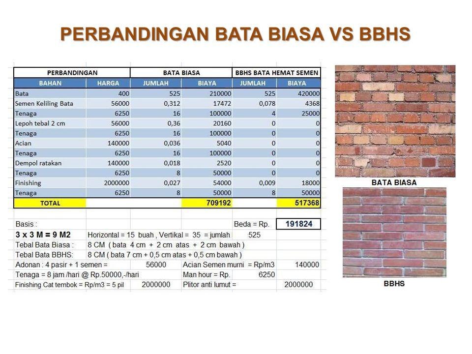 PERBANDINGAN BATA BIASA VS BBHS