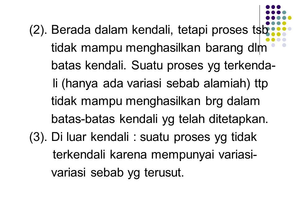 (2). Berada dalam kendali, tetapi proses tsb