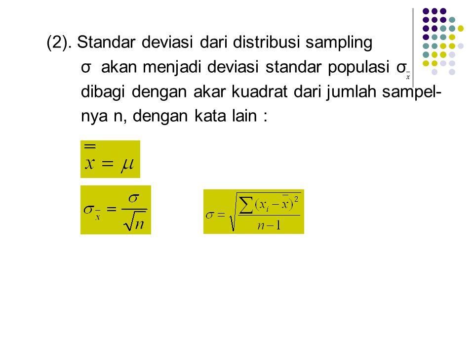 (2). Standar deviasi dari distribusi sampling