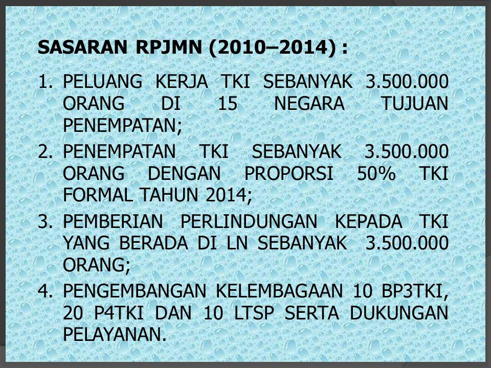 SASARAN RPJMN (2010–2014) : 1. PELUANG KERJA TKI SEBANYAK 3.500.000 ORANG DI 15 NEGARA TUJUAN PENEMPATAN;
